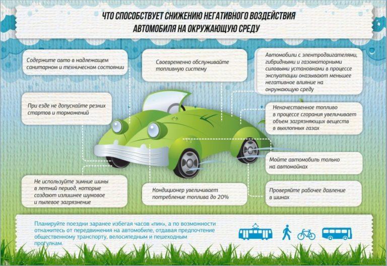 Что способствует снижению негативного воздействия автомобиля на окружающую среду